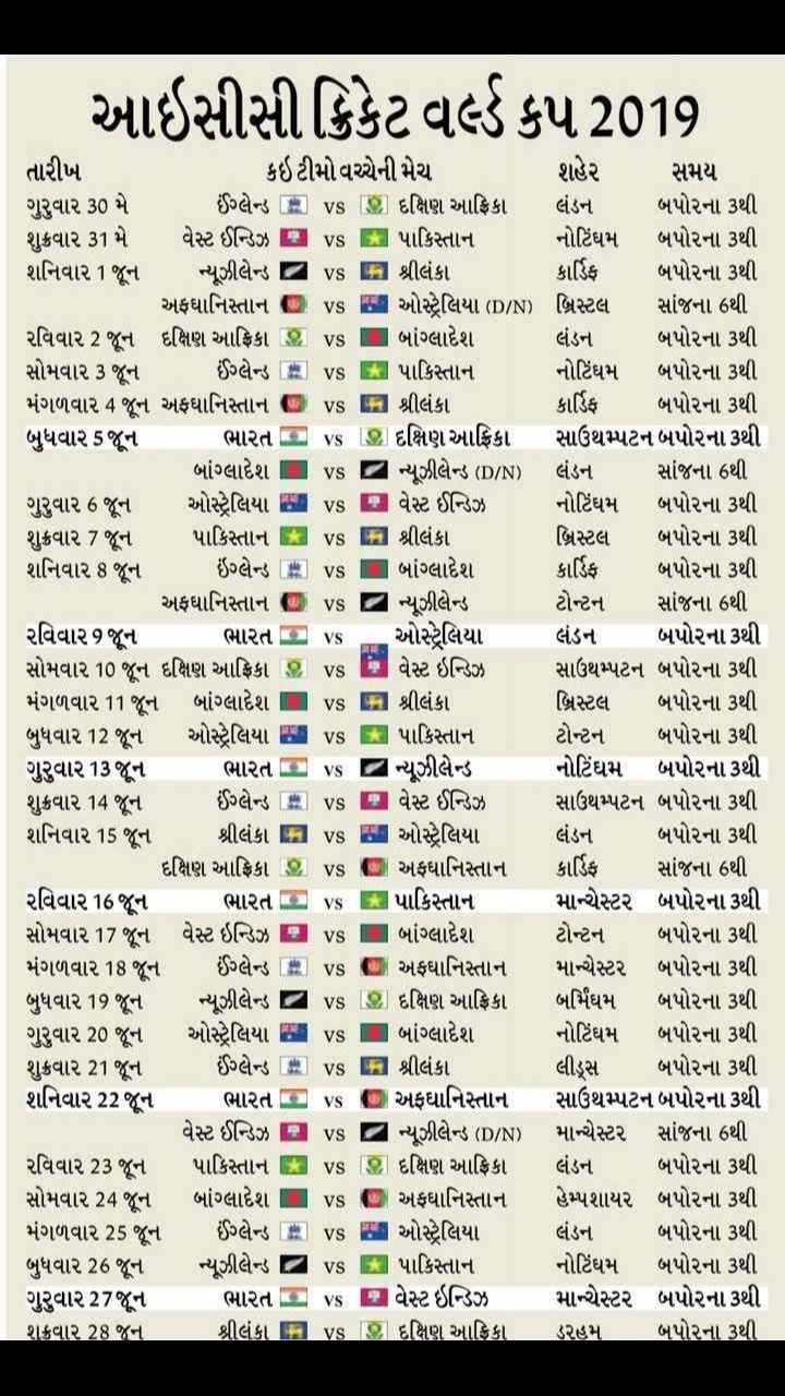 🏏 રાષ્ટ્રીય ક્રિકેટ દિવસ - આઇસીસી ક્રિકેટ વર્લ્ડ કપ 2019 .   A to તારીખ   કઈ ટીમો વચ્ચેની મેચ શહેર સમય ગુરુવાર 30 મે ઈંગ્લેન્ડ vs . દક્ષિણ આફ્રિકા લંડન બપોરના 3થી . શુક્રવાર 31 મે વેસ્ટ ઈન્ડિઝ B vs કે પાકિસ્તાન નોટિંઘમ બપોરના 3થી શનિવાર 1 જૂન ન્યૂઝીલેન્ડ 2 vs શ્રીલંકા કાર્ડિફ બપોરના 3થી   અફઘાનિસ્તાન D vs   ઓસ્ટ્રેલિયા ( D / N ) બ્રિસ્ટલ સાંજના 6થી રવિવાર 2 જૂન દક્ષિણ આફ્રિકા 8 . vs - બાંગ્લાદેશ લંડન   બપોરના ૩થી સોમવાર 3 જૂન ઈંગ્લેન્ડ છે   પાકિસ્તાન નોટિંઘમ બપોરના 3થી મંગળવાર , 4 જૂન અફઘાનિસ્તાન @ vs a શ્રીલંકા કાર્ડિફ બપોરના 3થી બુધવાર 5 જૂન ભારત C vs હિ દક્ષિણ આફ્રિકા સાઉથમ્પટન બપોરના 3થી બાંગ્લાદેશ vs E ન્યૂઝીલેન્ડ ( D / N ) લંડન સાંજના 6થી ગુરુવાર 6 જૂન ઓસ્ટ્રેલિયા A vs B વેસ્ટ ઈન્ડિઝ નોટિંઘમ બપોરના 3થી શુક્રવાર 7 જૂન પાકિસ્તાન   શ્રીલંકા બ્રિસ્ટલ બપોરના 3થી શનિવાર 8 જૂન ઇંગ્લેન્ડ   vs બાંગ્લાદેશ કાર્ડિફ બપોરના ૩થી   અફઘાનિસ્તાન 0 vs 2 ન્યૂઝીલેન્ડ ટોન્ટન સાંજના 6થી રવિવાર૭ જૂન ભારત VS _ ઓસ્ટ્રેલિયા લંડન બપોરના 3થી સોમવાર 10 જૂન દક્ષિણ આફ્રિકા 2 vs   વેસ્ટ ઇન્ડિઝ સાઉથમ્પટન બપોરના ૩થી મંગળવાર 11 જૂન બાંગ્લાદેશ vs a શ્રીલંકા બ્રિસ્ટલ બપોરના 3થી બુધવાર 12 જૂન ઓસ્ટ્રેલિયા A vs   પાકિસ્તાન ટોન્ટન બપોરના 3થી ગુરુવાર 13 જૂન ભારત C vs ન્યૂઝીલેન્ડ નોટિંઘમ બપોરના ૩થી શુક્રવાર 14 જૂન ઈંગ્લેન્ડ # vs B વેસ્ટ ઈન્ડિઝ સાઉથમ્પટન બપોરના 3થી શનિવાર 15 જૂન શ્રીલંકા Hિ vs ઓસ્ટ્રેલિયા લંડન બપોરના 3થી દક્ષિણ આફ્રિકા છે . vs D અફઘાનિસ્તાન કાર્ડિફ સાંજના 6થી રવિવાર 16 જૂન ભારત . vs Eા પાકિસ્તાન માન્ચેસ્ટર બપોરના 3થી સોમવાર 17 જૂન વેસ્ટ ઇન્ડિઝ ! બાંગ્લાદેશ ટોન્ટન બપોરના 3થી મંગળવાર 18 જૂન ઈંગ્લેન્ડ # vs D અફઘાનિસ્તાન માન્ચેસ્ટર બપોરના 3થી બુધવાર 19 જૂન ન્યૂઝીલેન્ડ : છે . દક્ષિણ આફ્રિકા બર્મિંઘમ બપોરના 3થી ગુરુવાર 20 જૂન ઓસ્ટ્રેલિયા + બાંગ્લાદેશ નોટિંઘમ બપોરના ૩થી શુક્રવાર 21 જૂન ઈંગ્લેન્ડ = vs B શ્રીલંકા લીસ બપોરના 3થી શનિવાર 22 જૂન ભારત Vs D અફઘાનિસ્તાન સાઉથમ્પટન બપોરના 3થી વેસ્ટ ઈન્ડિઝ   vs 2 ન્યૂઝીલેન્ડ ( D / N ) માન્ચેસ્ટર સાંજના 6થી રવિવાર 23 જૂન પાકિસ્તાન vs , દક્ષિણ આફ્રિકા લંડન બપોરના 3થી સોમવાર 24 જુન બાંગ્લાદેશ vs @ અફઘાનિસ્તાન હેમ્પશાયર બપોરના 3થી મંગળવાર 25 જૂન ઈંગ્લેન્ડ   vs