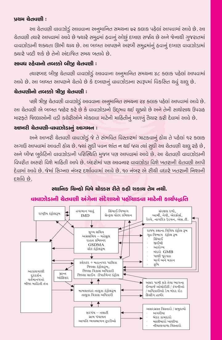 👊 રાહત અને બચાવ કાર્ય - ShareChat