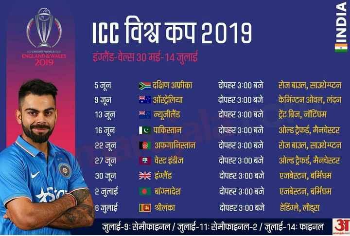 🏆 વર્લ્ડ કપ : 2019 - III विश्व कप 2019 INDIA ACC CRICKET WORLD CUP ENGLAND & WALES 29 इंग्लैंड - वेल्स 30 मई - 14 जुलाई 5 जून = दक्षिण अफ्रीका । दोपहट 3 : 00 बजे होज बाउल , साउथेम्प्टन 9 जून * ऑस्ट्रेलिया दोपहट 3 : 00 बजे केनिंग्टन ओवल , लंदन 13 जून * न्यूजीलैंड दोपहट 3 : 00 बजे ट्रेंट ब्रिज , नॉटिंघम । 16 जून Is पाकिस्तान दोपहट 3 : 00 बजे _ ओल्ड ट्रैफई , मैनचेस्टर 22 जून अफगानिस्तान दोपहर 3 : 00 बजे रोज बाउल , साउथेम्दन 27 जून वेस्ट इंडीज दोपहD 3 : 00 बजे ओल्ड ट्रैफई , मैनचेस्टर 30 जून > < इंग्लैंड दोपहट 3 : 00 बजे एजबेस्टन , बर्मिघम 2 जुलाई   बांग्लादेश दोपहर 3 : 00 बजे एजबेस्टन , बर्मिघम 6 जुलाई [ [ F ] श्रीलंका दोपहर 3 : 00 बजे हेडिंग्ले , लीड्स जुलाई - 9 : सेमीफाइनल / जुलाई - 11 : सेमीफाइनल - 2 / जुलाई - 14 : फाइनल     traininecuTI - ShareChat