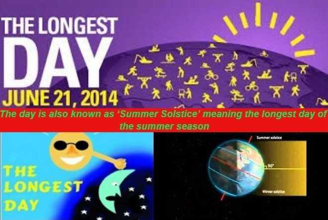 🌞 વર્ષનો સૌથી લાંબો દિવસ - THE LONGEST DAV DAY JUNE 21 , 2014 The day is also known as ' Summer Solstice ' meaning the longest day of the summer season Summer Solstice 5 . 90 THE LONGEST DAY Wintersolatie - ShareChat