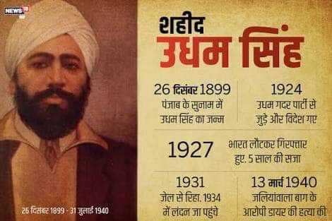 💐 શહીદ ઉધમ સિંહ જન્મજ્યંતિ - NEWSD शहीद उधम सिंह 26 दिसंबर 1899 पंजाब के सनाम में उधम सिंह का जन्म 1924 उधम गदर पार्टी से जुड़े और विदेश गए 1927 भारत लौटकर गिरफ्तार हुए . 5 साल की सजा 1931 13 मार्च 1940 जेल से रिहा . 1934 जलियांवाला बाग के में लंदन जा पहुंचे आरोपी डायर की हत्या की 26 दिसंबर 1899 - 31 जुलाई 1940 - ShareChat