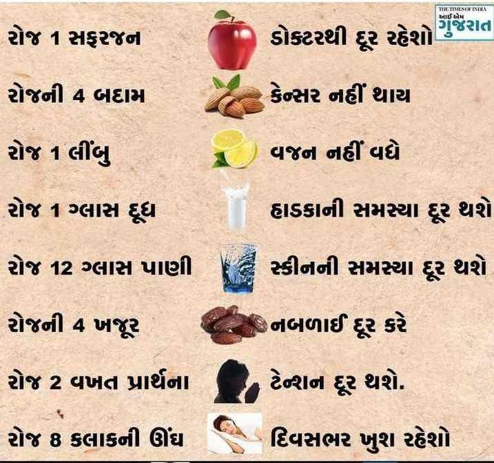 🚴 શારીરિક કસરત - THIETININO INTRA ખાઈએમ . રોજ 1 સફરજના ડોકટરથી દૂર રહેશો ગુજરાત રોજની 4 બદામ કેન્સર નહીં થાય રોજ 1 લીંબુ વજન નહીં વધે રોજ 1 ગ્લાસ દૂધ હાડકાની સમસ્યા દૂર થશે રોજ 12 ગ્લાસ પાણી છે તે સ્કીનની સમસ્યા દૂર થશે રોજની 4 ખજૂર હનબળાઈ દૂર કરે રોજ 2 વખત પ્રાર્થના ટેન્શન દૂર થશે . રોજ 8 કલાકની ઊંઘ દિવસભર ખુશ રહેશો - ShareChat
