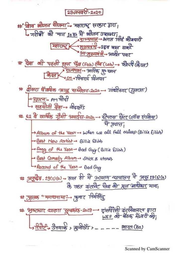 """📋 સ્પર્ધાત્મક પરીક્ષાની તૈયારી - [ 29 जनवरी - 2020 # शिव भोजन योजना महाराष्ट्र सरकार द्वारा L , गरीबों की मात्र 10 रु . में भोजन उपलब्धा , राज्यपाल - भगत सिंह कोश्यारी महाराष्ट्र सूरख्यमंशी - हव बाल ठाकर 3प - मुख्यमंत्री अजीत पवार . * देश की पहली सुपर पैन ( Fab ) लैव ( Lab ) - - कोच केरल ) राज्यपाल - आरिफ मुखान कला - पिनाराई विजयन # बीसरा पौधवक आलू सम्मेलन - 2020 - - गांधीनगर ( गुजरात ) हाटन PM मोदी , सहयोगी देश - नीदले 2 62 वें वार्षिक प्रैमी अवाईस - २०२0 - स्टेपल्स सेटर ( लॉस एंजेल्स ) में प्रदत्ता Album of the Year - When we all fall asleep ( Billie Eilish ) Best New Artist - Billie Elish Song of the Year - Bad Guy ( Gillie Eilish ) Best Comedy Album → Stick 8 stones Ls Record of the Year Bad Guy # अनुच्छेद 19 ( 106 ) - हाल ही में उच्चतम न्यायालय ने अनुर 1960 ( a ) के तहत इंटरनेट सेवा को मुल भाधिकार माना , # पुस्तक """" मगधनामा ' - कुमार निर्मलंदु # भ्रष्टाचार धारणा सूचांक - 2019 - ट्रांसपेरेंसी बंटरनेशनल द्वारा WEF est ad cost रिपोट , उनमार्क : युनी - - - - - - भारत ( 80 ) Scanned by CamScanner - ShareChat"""