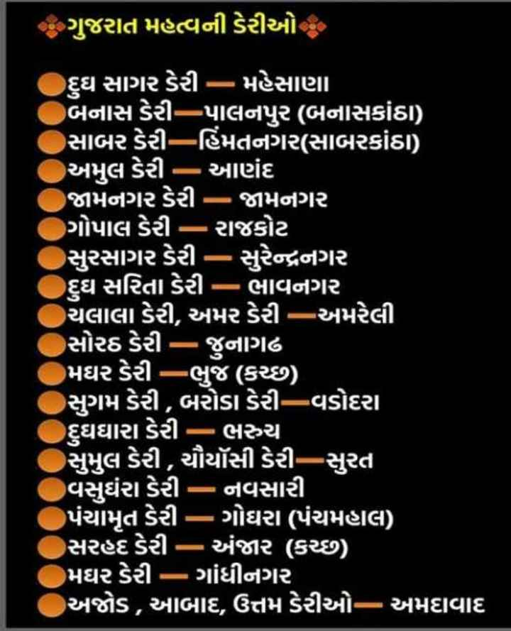 📋 સ્પર્ધાત્મક પરીક્ષાની તૈયારી - હશે ગુજરાત મહત્વની ડેરીઓ ધ્ધ સાગર ડેરી - મહેસાણા Cબનાસ ડેરી પાલનપુર ( બનાસકાંઠા ) સાબર ડેરી - હિંમતનગર ( સાબરકાંઠા ) ' અમુલ ડેરી - આણંદ જામનગર ડેરી - જામનગર ગોપાલ ડેરી - રાજકોટ સુરસાગર ડેરી - સુરેન્દ્રનગર દ્ય સરિતા ડેરી - ભાવનગર ચલાલા ડેરી , અમર ડેરી - અમરેલી સોરઠ ડેરી - જુનાગઢ મઘર ડેરી - ભુજ ( કચ્છ ) સુગમ ડેરી , બરોડા ડેરી - વડોદરા દઘઘારા ડેરી - ભરૂચ સુમુલ ડેરી , ચૌયૉસી ડેરી - સુરત વસુઘરા ડેરી - નવસારી પંચામૃત ડેરી - ગોઘરા ( પંચમહાલ ) ' સરહદ ડેરી - અંજાર ( કચ્છ ) મઘર ડેરી - ગાંધીનગર અજોડ , આબાદ , ઉત્તમ ડેરીઓ અમદાવાદ - ShareChat