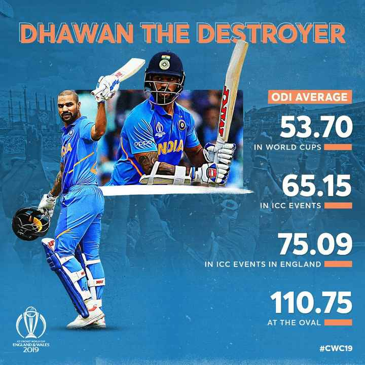 🇮🇳ଇଣ୍ଡିଆ vs ଅଷ୍ଟ୍ରେଲିଆ🇦🇺 - DHAWAN THE DESTROYER ODI AVERAGE 53 . 70 oppe IN WORLD CUPS 65 . 15 IN ICC EVENTS 75 . 09 IN ICC EVENTS IN ENGLAND MORT 110 . 75 AT THE OVAL ICC CRICKET WORLD CUP ENGLAND & WALES 2019 # CWC19 - ShareChat