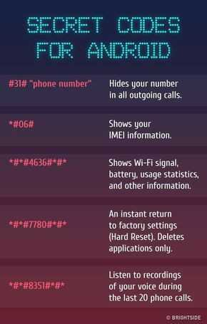 📡ଟେକ୍ନୋଲୋଜି - SECRET DODES FOR ANDROID # 31 # phone number Hides your number in all outgoing calls . * # 06 # Shows your IMEI information * # * # 4636 # * # * Shows Wi - Fi signal battery , usage statistics , and other information . * # * # 7780 # * # * An instant return to factory settings ( Hard Reset ) . Deletes applications only . * # * # 8351 # * # * Listen to recordings of your voice during the last 20 phone calls . OBRIGHTSIDE - ShareChat
