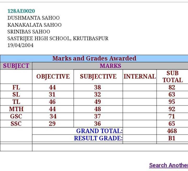 ମାଟ୍ରିକ ରେଜଲ୍ଟ 2019 - 128AE0020 DUSHMANTA SAHOO KANAKALATA SAHOO SRINIBAS SAHOO SASTRIJEE HIGH SCHOOL , KRUTIBASPUR 19 / 04 / 2004 SUBJECT Marks and Grades Awarded MARKS OBJECTIVE SUBJECTIVE INTERNAL 44 FL SL 31 TL 46 SUB TOTAL 82 63 95 92 71 65 468 B1 38 32 49 48 37 36 GRAND TOTAL : RESULT GRADE : MTH GSC SSC 34 29 Search Anothel - ShareChat