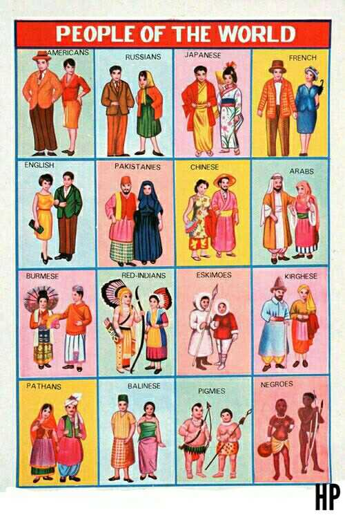 இன்று ஆடை அலங்காரம் தினம் - PEOPLE OF THE WORLD AMERICANS RUSSIANS JAPANESE FRENCH ENGLISH PAKISTANIES CHINESE ARABS BURMESE RED - INDIANS ESKIMOES KIRGHESE PATHANS BALINESE NEGROES PIGMES - ShareChat