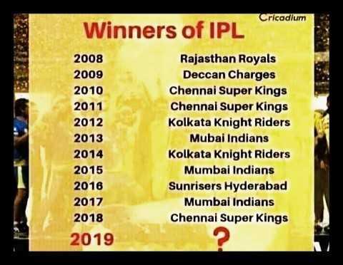 🏏 கிரிக்கெட் - Cricadium Winners of IPL 2008 Rajasthan Royals 2009 Deccan Charges 2010 Chennai Super Kings 2011 Chennai Super Kings 2012 Kolkata Knight Riders 2013 Mubai Indians 2014 Kolkata Knight Riders 2015 Mumbai Indians 2016 Sunrisers Hyderabad 2017 Mumbai Indians 2018 Chennai Super Kings 2019 - ShareChat