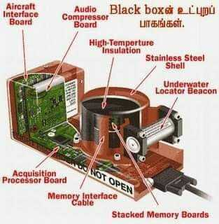 🤔தெரிந்து கொள்வோம் - Aircraft Interface Board Audio Black boxotlypu Compressor Board பாகங்கள் . High - Temporture Insulation Stainless Steel Shell Underwater Locator Beacon NO NOT OPEN Acquisition Processor Board Memory Interface Stacked Memory Boards - ShareChat