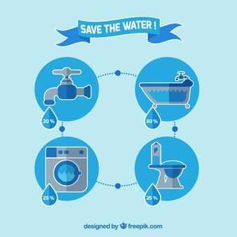 ఇంటర్నేషనల్ డే ఆఫ్ హ్యాపీనెస్😀 - SAVE THE WATER designed by freepik . com - ShareChat