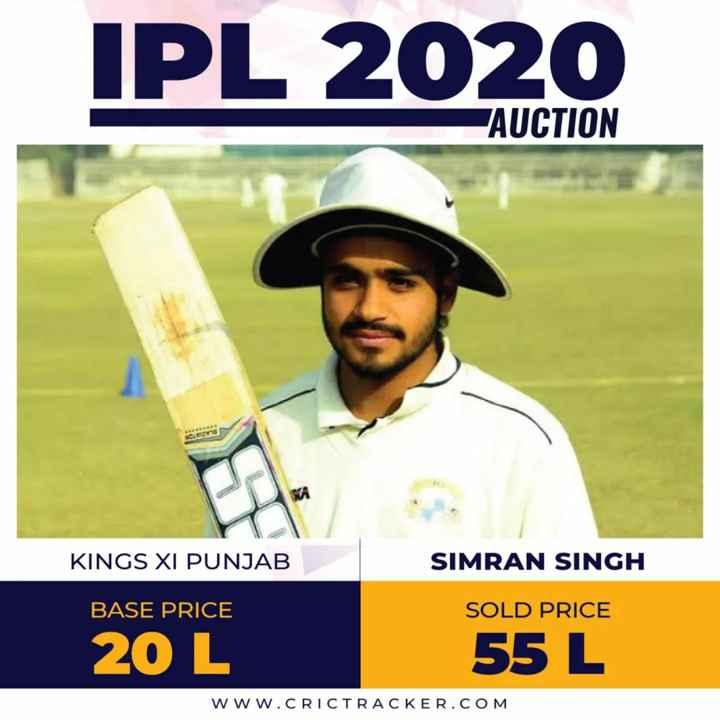 💸ఐపీల్ ఆటగాళ్ల వేలం - IPL 2020 AUCTION KINGS XI PUNJAB SIMRAN SINGH BASE PRICE SOLD PRICE 20 L 55 L WWW . CRICTRACKER . COM - ShareChat