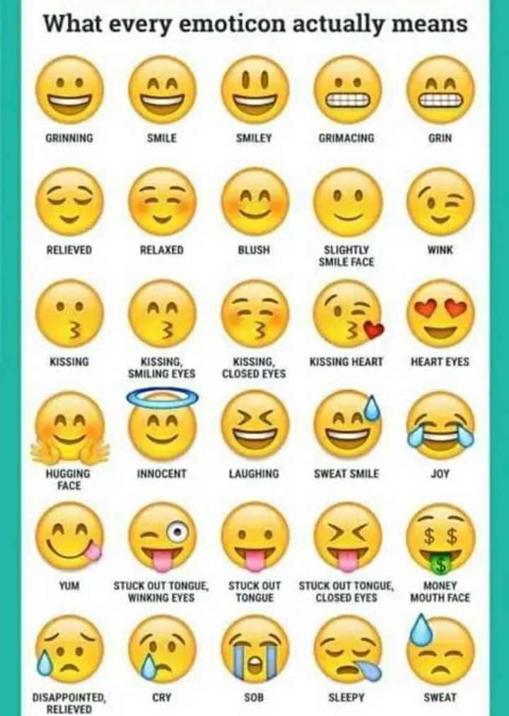 🤣ట్రాల్స్ & మీమ్స్ - What every emoticon actually means AA GRINNING SMILE SMILEY GRIMACING GRIN RELIEVED RELAXED BLUSH SLIGHTLY SMILE FACE WINK KISSING KISSING SMILING EYES KISSING HEART HEART EYES KISSING CLOSED EYES HUGGING FACE INNOCENT LAUGHING SWEAT SMILE JOY 6g YUM STUCK OUT TONGUE , WINKING EYES STUCK OUT TONGUE STUCK OUT TONGUE . CLOSED EYES MONEY MOUTH FACE CRY DISAPPOINTED RELIEVED SOB SLEEPY SWEAT - ShareChat