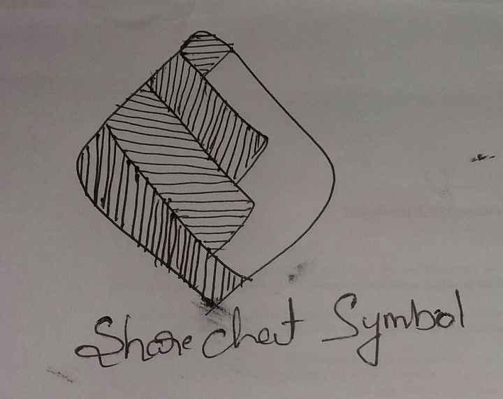 🖍నా స్టైల్ షేర్చాట్ సింబల్ - Share Chart Symbol - ShareChat