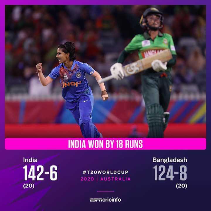 🏅📰స్పోర్ట్స్ న్యూస్ - INDIA WON BY 18 RUNS India Bangladesh 142 - 6 # T2OWORLDCUP 2020 | AUSTRALIA - rowontour 124 - 8 ( 20 ) ( 20 ) Barncricinfo - ShareChat