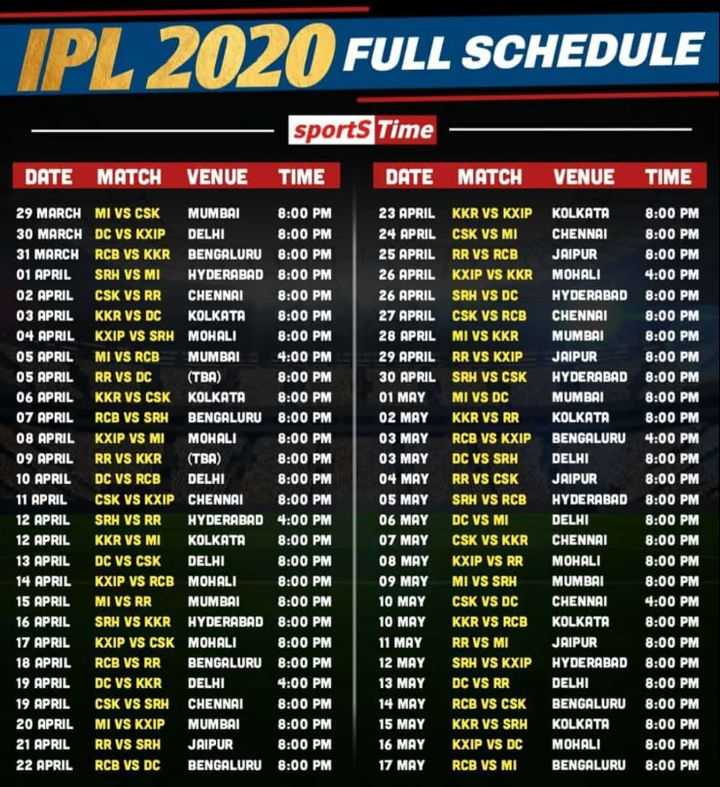 ಕ್ರಿಕೆಟ್ - IPL 2020 FULL SCHEDULE sports Time DATE MATCH VENUE TIME DATE MATCH VENUE TIME 29 MARCH MI VS CSK MUMBAI 8 : 00 PM 30 MARCH DC VS KXIP DELHI 8 : 00 PM 31 MARCH RCB VS KKR BENGALURU 8 : 00 PM 01 APRIL SRH VS MI _ HYDERABAD 8 : 00 PM 02 APRIL CSK VS RR CHENNAI 8 : 00 PM 03 APRIL KKR VS DC KOLKATA 8 : 00 PM 04 APRIL KXIP VS SRH MOHALI 8 : 00 PM 05 APRIL MI VS RCB MUMBAI 4 : 00 PM 05 APRIL RR VS DC ( TBA ) 8 : 00 PM 06 APRIL KKR VS CSK KOLKATA 8 : 00 PM 07 APRIL RCB VS SRH BENGALURU 8 : 00 PM 08 APRIL KXIP VS MI MOHALI 8 : 00 PM 09 APRIL RR VS KKR ( TBA ) 8 : 00 PM 10 APRIL DC VS RCB DELHI 8 : 00 PM 11 APRIL CSK VS KXIP CHENNAI 8 : 00 PM 12 APRIL SRH VS RR HYDERABAD 4 : 00 PM 12 APRIL KKR VS MI KOLKATA 8 : 00 PM 13 APRIL DC VS CSK DELHI 8 : 00 PM 14 APRIL KXIP VS RCB MOHALI 8 : 00 PM 15 APRIL MI VS RR MUMBAI 8 : 00 PM 16 APRIL SRH VS KKR HYDERABAD 8 : 00 PM 17 APRIL KXIP VS CSK MOHALI 8 : 00 PM 18 APRIL RCB VS RR BENGALURU 8 : 00 PM 19 APRIL DC VS KKR DELHI 4 : 00 PM 19 APRIL CSK VS SRH CHENNAI 8 : 00 PM 20 APRIL MI VS KXIP MUMBAI 8 : 00 PM 21 APRIL RR VS SRH JAIPUR 8 : 00 PM 22 APRIL RCB VS DC BENGALURU 8 : 00 PM 23 APRIL KKR VS KXIP 24 APRIL CSK VS MI 25 APRIL RR VS RCB 26 APRIL KXIP VS KKR 26 APRIL SRH VS DC 27 APRIL CSK VS RCB 28 APRIL MI VS KKR 29 APRIL RR VS KXIP 30 APRIL SRH VS CSK 01 MAY MI VS DC 02 MAY KKR VS RR 03 MAY RCB vs KXIP 03 MAY DC VS SRH 04 MAY RR VS CSK 05 MAY SRH VS RCB 06 MAY DC VS MI 07 MAY CSK VS KKR 08 MAY KXIP VS RR 09 MAY MI VS SRH 10 MAY CSK VS DC 10 MAY KKR VS RCB 11 MAY RR VS MI 12 MAY SRH VS KXIP 13 MAY DC VS RR 14 MAY RCB VS CSK 15 MAY KKR VS SRH 16 MAY KXIP VS DC 17 MAY RCB VS MI KOLKATA 8 : 00 PM CHENNAI 8 : 00 PM JAIPUR 8 : 00 PM MOHALI 4 : 00 PM HYDERABAD 8 : 00 PM CHENNAI 8 : 00 PM MUMBAI 8 : 00 PM JAIPUR 8 : 00 PM HYDERABAD 8 : 00 PM MUMBAI 8 : 00 PM KOLKATA 8 : 00 PM BENGALURU 4 : 00 PM DELHI 8 : 00 PM JAIPUR 8 : 00 PM HYDERABAD 8 : 00 PM DELHI 8 : 00 PM CHENNAI 8 : 00 PM MOHALI 8 : 00 PM MUMBAI 8 : 00 PM CHENNAI 4 : 00 PM KOLKATA 8 : 00 PM JAIPUR 8 : 00 PM HYDERABAD 8 : 00 PM DELHI 8 : 00 PM BENGALURU 8 : 00 PM KOLKATA 8 : 00 PM MOHALI 8 : 00 PM BENGALURU 8 : 00 PM - ShareChat