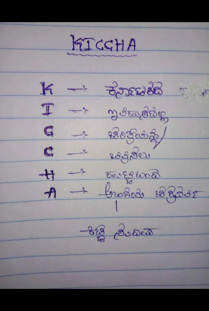 🤴 ಸುದೀಪ್ - LacqHA K - నాణుంది . T - ఇందానివల్ల - చరిందున్న C - త్రలు + - రుబంది - అండదు . అదివంగ్ - రెట్టింది - ShareChat