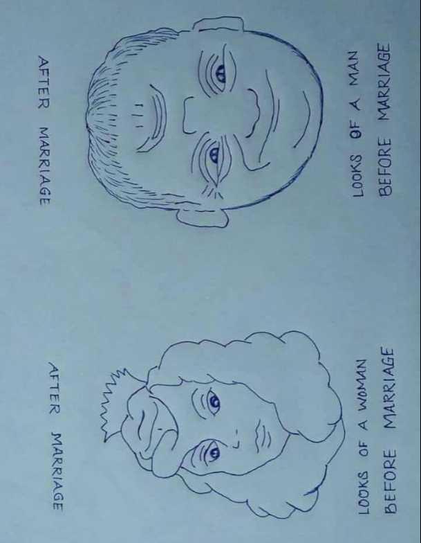 👫ಹುಡುಗ-ಹುಡುಗಿ ಜೋಕ್ಸ್ - AFTER MARRIAGE AFTER MARRIAGE GO ! LOOKS OF A MAN LOOKS OF A WOMAN BEFORE MARRIAGE BEFORE MARRIAGE - ShareChat