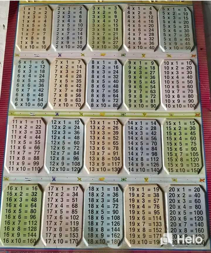 🎑 കൗതുക കാഴ്ചകള് - O O 5 XXXXXXX NOUAWN | | | | xxxxxxxxxx OUAWN wwwwwwwwww xxxxxxxxxx OWN * * * * * * OWN Il lll lllllllll VOLAWN O O 7 / O O O llllllllllll 1 x 8 = 1 x 9 = 1 x 10 = | | | | | | 8 9 10 4 x 7 = 28 4 x 8 = 32 4 x 9 = 36 4 x 10 = 40 5 X 9 = 45 5 x 10 = 50 O 7 6 x 6 x 6 x 1 = 6 2 = 12 3 = 7 7 7 X x X 1 2 3 9 X 9 x 1 2 | | | | | | | 40 0 x x 0 0 0 0 x x x x x x Illlllllllllllllllllll LCON x 6 OWN IIIIIIIIIIIIIIIIIII IlIlIllIIlIIIIIIIIII 10 x 1 = 10 10 x 2 = 20 10 x 3 = 30 10 x 4 = 10 x 5 = 50 10 x 6 = 60 10 x 7 = 70 10 x 8 = 80 10 x 9 = 90 10 x 10 = 100 x 7 = 7 OOOOOO xxxxxxxx X 6000 | | | 6 x 10 = 60 0 0 x x 14 x 1 = 11 x 1 = 11 11 x 2 = 22 11 x 3 = 11 x 4 12 x 1 = 12 12 x 2 = 12 x 3 15 x 1 = 15 15 x 2 = 15 x 3 11 III II ܒܝܬ ܩ | | | | | | ಎಎಪಪಪಪಪ xxxxxxxxx 00 OWN IIIIIIIIIIIIIIIIII xxxxxx OWN II ll ll ll I II III III 11 x 6 = 66 11 x 7 = 77 11 x 8 = 88 11 x 9 = 99 11 x 10 = 110 14 x 6 = 84 14 x 7 = 98 14 x 8 = 112 14 x 9 = 126 14 x 10 = 140 15 x 5 = 15 x 6 = 90 15 x 7 = 105 15 x 8 = 120 15 x 9 = 135 15 x 10 = 150 108 . . . 12 x 6 = 13 x 6 = 78 12 x 7 = 13 x 7 = 91 12 x 8 = 13 x 8 = 104 12 x 9 = 13 x 9 = 117 12 x 10 = 120 13 x 10 = 130 % . X 17 x 1 = 17 18 x 1 = 18 17 x 2 = 34 18 17 x 3 = 51 18 x 3 17 x 4 = 68 18 x 17 x 5 = 85 18 x 5 = 90 17 x 6 = 102 18 x 6 = 108 17 x 7 = 119 18 x 7 = 126 17 x 8 = 136 18 x 8 = 144 17 x 9 = 153 I 18 x 9 = 162 17 x 10 = 170 18 x 10 = 180 16 x 1 = 16 16 x 2 = 32 16 x 3 = 16 x 4 = 64 16 x 5 = 80 16 x 6 = 16 x 7 = 112 16 x 8 = 128 16 x 9 = 144 16 x 10 = 160 WN xxxx II IIIIIIIIIIIIIIII 19 x 1 = 19 20 x 1 = 19 x 2 = 38 20 x 2 = 19 x 3 = 57 20 x 3 = 19 x 4 = 20 x 4 = 19 X 5 = 95 20 x 5 = 100 19 x 6 = 114 20 x 6 = 120 19 x 7 = 133 20 x 7 = 140 19 x 8 = 152 120 x 8 = 160 19 x 9 = 171120 X 190 - ShareChat