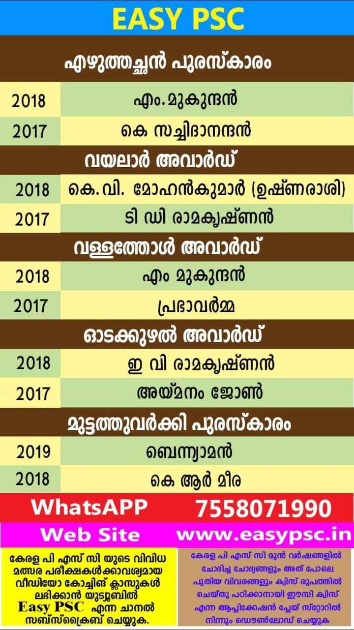 പരീക്ഷാസഹായി - EASY PSC എഴുത്തച്ഛൻ പുരസ്കാരം - 2018 - എം . മുകുന്ദൻ - 2017 - - കെ സച്ചിദാനന്ദൻ ' വയലാർ അവാർഡ് - 2018 കെ . വി . മോഹൻകുമാർ ( ഉഷ്ണരാശി ) - 2017 - ടി ഡി രാമകൃഷ്ണൻ - ' വള്ളത്തോൾ അവാർഡ് - 2018 - എം മുകുന്ദൻ - 2017 പ്രഭാവർമ്മ ഓടക്കുഴൽ അവാർഡ് - 2018 ഇ വി രാമകൃഷ്ണൻ - 2017 അയ്മനം ജോൺ മുട്ടത്തുവർക്കി പുരസ്കാരം - 2019 ബെന്ന്യാമൻ 2018 കെ ആർ മീര ' WhatsAPP 7558071990 Web Site www . easypsc . in കേരള പി എസ് സി യുടെ വിവിധ | കേരള പി എസ് സി മുൻ വർഷങ്ങളിൽ മത്സര പരീക്ഷകൾക്കാവശ്യമായ ചോദിച്ച ചോദ്യങ്ങളും അത് പോലെ വീഡിയോ കോച്ചിങ് ക്ലാസുകൾ പുതിയ വിവരങ്ങളും ക്വിസ് രൂപത്തിൽ | ലഭിക്കാൻ തുടങ്ങിൽ ചെയ്തു പഠിക്കാനായി ഈസി ക്വിസ് Easy PSC എന്ന ചാനൽ എന്ന ആപ്ലിക്കേഷൻ പ്ലേയ് സ്റ്റോറിൽ - സബ്സ്ക്രൈബ് ചെയ്യുക . നിന്നും ഡൌൺലോഡ് ചെയ്യുക - ShareChat