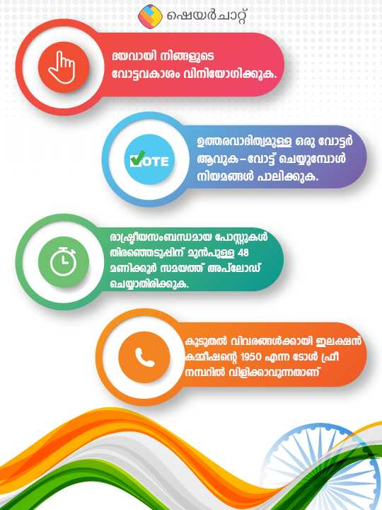 ലോക്സഭാ തിരഞ്ഞെടുപ്പ് - ShareChat