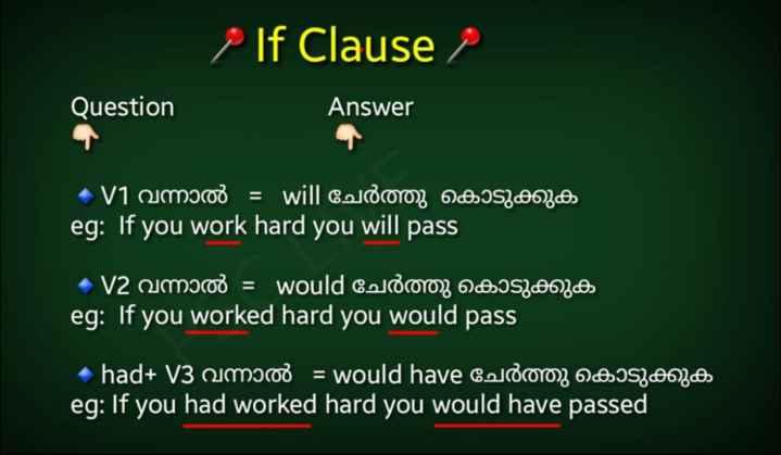 വിദ്യാഭ്യാസം - 2 If Clause ? Question Answer • V1 umuro = will Gold ODISJON eg : If you work hard you will pass 4 V2 വന്നാൽ = would ചേർത്തു കൊടുക്കുക eg : If you worked hard you would pass 4 had + V3 വന്നാൽ = would have ചേർത്തു കൊടുക്കുക eg : If you had worked hard you would have passed - ShareChat
