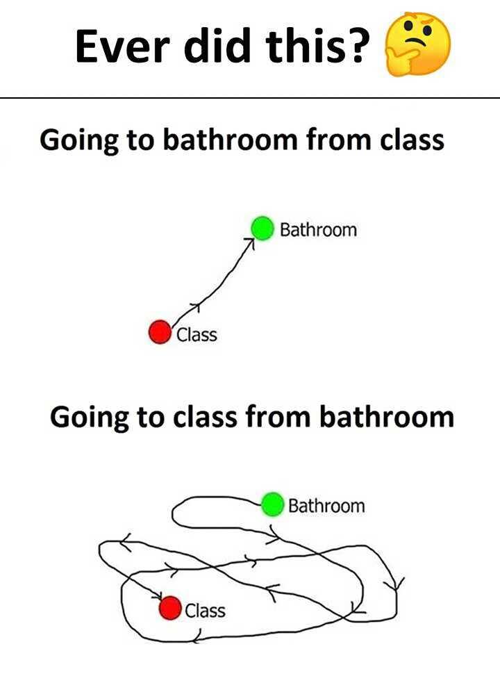 🏫സ്കൂൾ ലൈഫ് - Ever did this ? Going to from class Bathroom Class Going to class from Bathroom Class - ShareChat