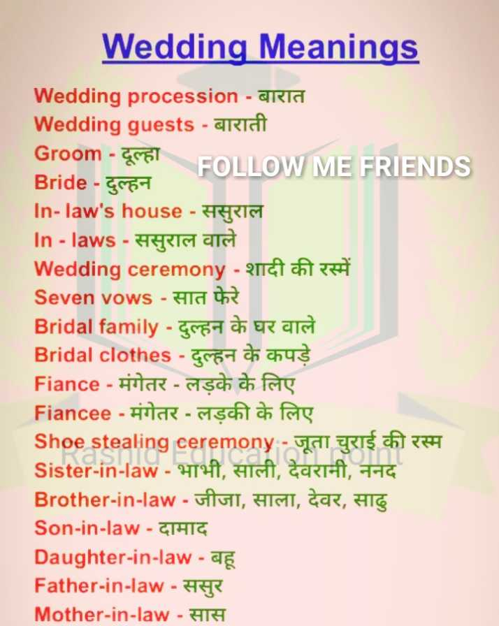 👨‍🎓 इंग्लिश स्पीकिंग - Wedding Meanings Wedding procession - बारात Wedding guests - बाराती Groom - Great FOLLOW ME FRIENDS Bride - दुल्हन In - law ' s house - ससुराल In - laws - ससुराल वाले Wedding ceremony - शादी की रस्में Seven vows - सात फेरे Bridal family - दुल्हन के घर वाले Bridal clothes - दुल्हन के कपड़े Fiance - मंगेतर - लड़के के लिए Fiancee - मंगेतर - लड़की के लिए Shoe stealing ceremony - जूता चुराई की रस्म Sister - in - law - भाभी , , देवरानी , ननद Brother - in - law - जीजा , , देवर , साढु Son - in - law - दामाद Daughter - in - law - बहू Father - in - law - ससुर Mother - in - law - ARH - ShareChat