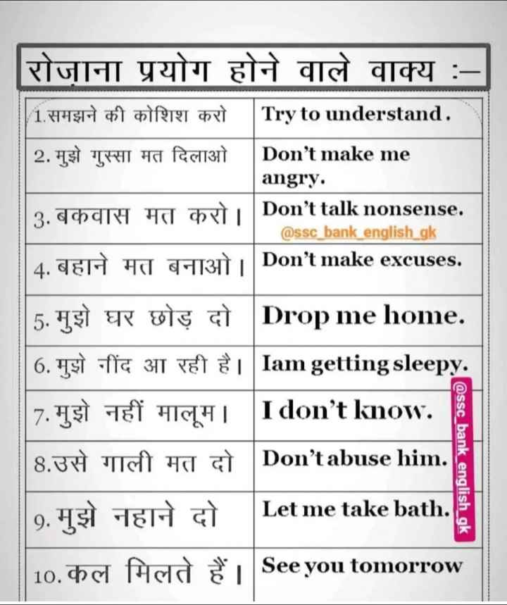 👨🎓 इंग्लिश स्पीकिंग -   रोजाना प्रयोग होने वाले वाक्य : 1 . समझने की कोशिश करो   Try to understand .   2 . मुझे गुस्सा मत दिलाओ   Don ' t make me angry .   3 . बकवास मत करो । Don ' t talk nonsense . @ ssc bank english _ gk Don ' t make excuses . 5 . मुझे घर छोड़ दो Drop me home . 6 . मुझे नींद आ रही है । Iam getting sleepy . 7 . मुझे नहीं मालूम । Idon ' t know . 8 . उसे गाली मत दो Don ' tabuse him .   9 . मुझे नहाने दो Let me take bath . 10 . कल मिलते हैं । See you tomorrow @ ssc bank english gk - ShareChat