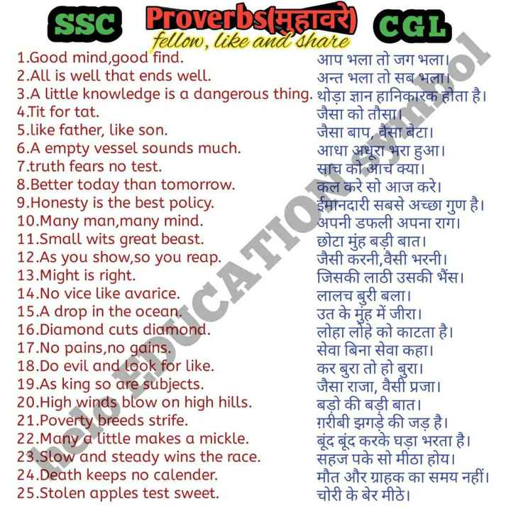 👨‍🎓 इंग्लिश स्पीकिंग - SSC Proverbstuur ) CGB Fellow , like and share 1 . Good mind , good find . आप भला तो जग भला । 2 . All is well that ends well . अन्त भला तो सब भला । 3 . A Little knowledge is a dangerous thing . थोडा ज्ञान हानिकारक होता है । 4 . Tit for tat . जैसा को तौसा । 5 . like father , like son . जैसा बाप , वैसा बेटा । 6 . A empty vessel sounds much . आधा अधूरा भरा हुआ । 7 . truth fears no test . साच को आच क्या । 8 . Better today than tomorrow . कल करे सो आज करे । 9 . Honesty is the best policy . ईमानदारी सबसे अच्छा गुण है । 10 . Many man , many mind . अपनी डफली अपना राग । 11 . Small wits great beast . छोटा मुंह बड़ी बात । 12 . As you show , so you reap . जैसी करनी , वैसी भरनी । 13 . Might is right . जिसकी लाठी उसकी भैंस । 14 . No vice like avarice . लालच बुरी बला । 15 . A drop in the ocean . उत के मुंह में जीरा । 16 . Diamond cuts diamond . लोहा लोहे को काटता है । 17 . No pains , no gains . सेवा बिना सेवा कहा । 18 . Do evil and look for like . कर बुरा तो हो बुरा । 19 . As king so are subjects . जैसा राजा , वैसी प्रजा । 20 . High winds blow on high hills . बडो की बडी बात । 21 . Poverty breeds strife . ग़रीबी झगड़े की जड़ है । 22 . Many a little makes a mickle . बूंद बूंद करके घड़ा भरता है । 23 . Slow and steady wins the race . सहज पके सो मीठा होय । 24 . Death keeps no calender . मौत और ग्राहक का समय नहीं । 25 . Stolen apples test sweet . चोरी के बेर मीठे । - ShareChat