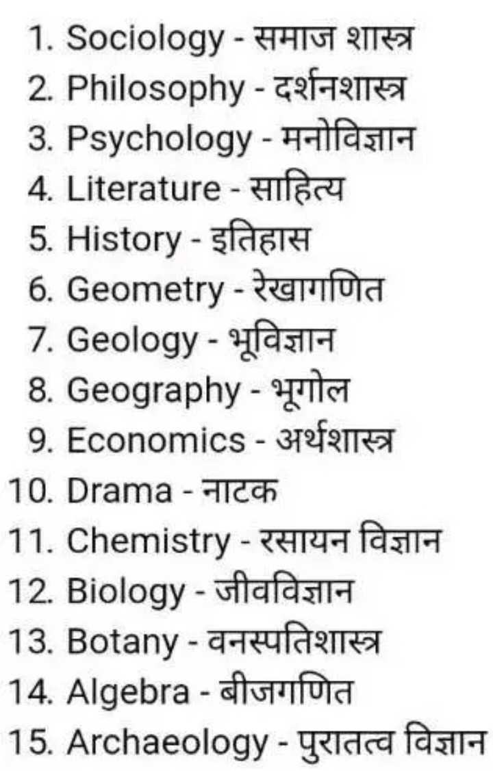 👨🎓 इंग्लिश स्पीकिंग - 1 . Sociology - HHIUT 2 . Philosophy - Tf2T 3 . Psychology - H asta 4 . Literature - chiffre 5 . History - for 6 . Geometry - Ranta 7 . Geology - fasilia 8 . Geography - 9 . Economics - 372f2717 10 . Drama - TICH 11 . Chemistry - 3474 - fash 12 . Biology - valasi 13 . Botany - dress 14 . Algebra - Guida 15 . Archaeology - yerda fasila - ShareChat