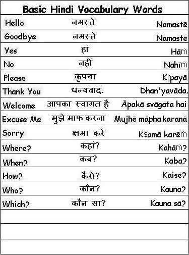 👨🎓 इंग्लिश स्पीकिंग - Ham Basic Hindi Vocabulary Words Hello नमस्ते Namaste Goodbye नमस्ते Namaste | yes हां INO नहीं Nahim Please कृपया Krpaya Thank you धन्यवाद . Dhan ' yavada . Welcome आपका स्वागत है Apaka svāgata hai Excuse Me JS H14 Mujhe mapha karana Sorry क्षमा करें KSama karem Where ? कहां ? Kaham ? When ? कब ? Kaba ? How ? कैसे ? Kaise ? Who ? कौन ? Kauna ? Which ? कौन सा ? Kauna sa ? - ShareChat