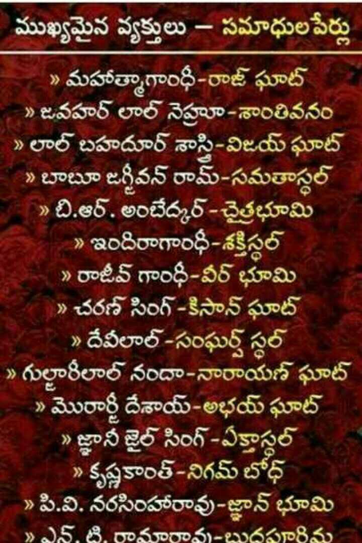 👩💻కరెంట్ అఫైర్స్ - బూ ముఖ్యమైన వ్యక్తులు – సమాధుల పేర్లు » మహాత్మాగాంధీ - రాజ్ ఘాట్ - - » జవహర్ లాల్ నెహ్రూ శాంతివనం - » లాల్ బహదూర్ శాస్త్రి విజయ్ ఘాట్ - » బాబూ జగ్రీవన్ రామ్ - సమతాస్టల్ | » బి . ఆర్ . అంబేద్కర్ - చైత్రభూమి » ఇందిరాగాంధీ - శక్తిస్టల్ A » రాజీవ్ గాంధీ - వీర్ భూమి » చరణ్ సింగ్ - కిసాన్ ఘాట్ » దేవీలాల్ - సంఘ స్టల్ » గుల్జారీలాల్ నందా - నారాయణ్ ఘాట్ » మొరార్జీ దేశాయ్ - అభయ్ ఘాట్ | | » జ్ఞానీ జైల్ సింగ్ - ఏక్తాస్టల్ , » కృష్ణకాంత్ - నిగమ్ బోథ్ » పి . వి . నరసింహారావు - జ్ఞాన్ భూమి » ఎన్ . టి . రామారావు బుదపూరిమ - ShareChat