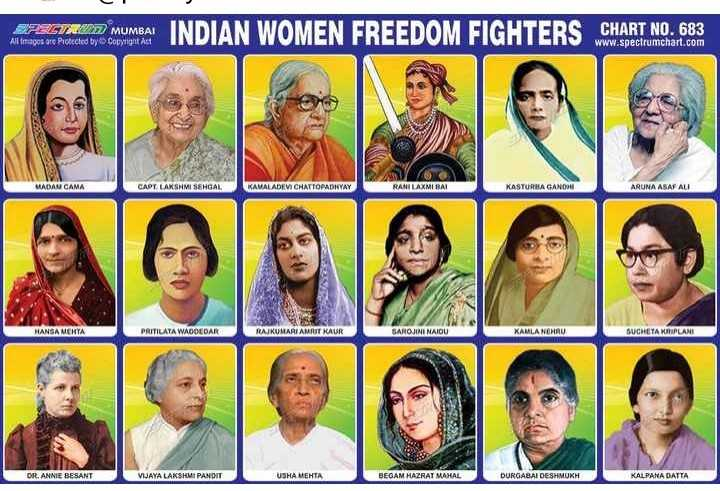🤼♀మహిళా శక్తి - PETRAZ MUMBAI INDIAN WOMEN EREEDOM FIGHTERS CHARLINU . 685 All Images are Pichected by copyright Act www . spectrumchart . com CAPT LAKSHMI SEHGA KAMALADIM CHATTOPADHYAY KASTURRA GANO HANSA MENTA PRITILATA WADOLDAR SAROJINI NAIOU SUCHETA KREPLAN DR . ANNIE DESANT VIJAYA LAKSHMI PANOST USHA MEHTA DURGASAT DESHMUKH - ShareChat