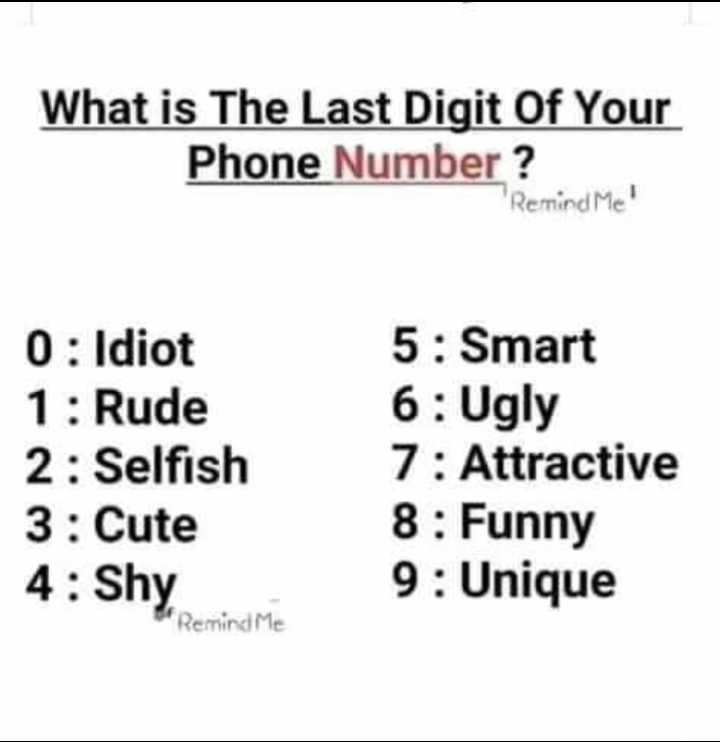 👨🏻‍🤝‍👨🏻यारों की यारी🤝 - What is The Last Digit Of Your Phone Number ? ' Remind Me ! 0 : Idiot 1 : Rude 2 : Selfish 3 : Cute 5 : Smart 6 : Ugly 7 : Attractive 8 : Funny 9 : Unique 4 : Shy Remind Me - ShareChat