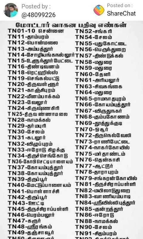 👨👨👧👦  பாண்டியன் ஸ்டோர்ஸ் - Posted by : Posted on : @ 48099226 ShareChat மோட்டார் வாகன பதிவு எண்கள் TN01 - 10 சென்னை TN52 - சங்கரி TN11 - தாம்பரம் | TN54 - சேலம் TN12 - பொன்மலை TN55 - புதுகோட்டை TN13 - அம்பத்தூர் TN56 - பெருந்துறை TN14 - சோழியங்கநல்லூர் TN57 - திண்டுக்கல் TN15 - உளுந்தூர்பேட்டை TN58 - மதுரை TN16 - திண்டிவனம் TN59 - மதுரை TN18 - ரெட்ஹில்ஸ் TN60 - தேனி TN19 - செங்கல்பட்டு TN61 - அரியலூர் TN20 - திருவள்ளூர் TN63 - சிவகங்கை TN21 - காஞ்சிபுரம் TN64 - மதுரை TN22 - மீனம்பாக்கம் TN65 - ராமநாதபுரம் TN23 - வேலூர் TN66 - கோயம்புத்தூர் TN24 - கிருஷ்ண கிரி TN67 - விருதுநகர் TN25 - திருவண்ணாமலை TN68 - கும்பகோணம் TN28 - நாமக்கல் TN29 - தர்மபுரி TN69 - தூத்துக்குடி TN30 - சேலம் TN70 - ஓசூர் TN72 - திருநெல்வேலி TN31 - கடலூர் TN32 - விழுப்புரம் TN73 - ராணிபேட்டை TN33 - ஈரோடு கிழக்கு | TN74 - நாகர்கோ யில் TN34 - திருச்செங்கோடு TN75 - மர்தாண்டம் TN36 - கோபிசெட்டிபாளை யம் TN76 - தென்காசி TN37 - கோயம்புத்தூர் TN77 - ஆட்டூர் TN38 - கோ யம்புத்தூர் | TN78 - தாராபுரம் TN39 - திருப்பூர் TN79 - சங்கரன்கோயில் TN40 - மேட்டுப்பாளையம் TN81 - திருச்சிராப்பள்ளி TN41 - பொள்ளாச்சி TN82 - மயிலாடுதுறை TN42 - திருப்பூர் TN83 - வாணியம்பாடி TN43 - ஊட்டி TN84 - ஸ்ரீவில்லிபுத்தூர் TN45 - திருச்சிராப்பள்ளி TN85 - குன்றத்தூர் TN46 - பெரம்பலூர் TN86 - ஈரோடு TN47 - கரூர் TN88 - நாமக்கல் TN48 - ஸ்ரீரங்கம் TN90 - சேலம் TN49 - தஞ்சாவூர் TN91 - சிதம்பரம் TN60 - நாகர் M66 0 - 46 - . -ா . - ShareChat