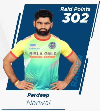 🤼♂️कबड्डी प्रेमी - Raid Points 302 BIRLA GOLD MIU MONT RAIDEA Pardeep Narwal - ShareChat