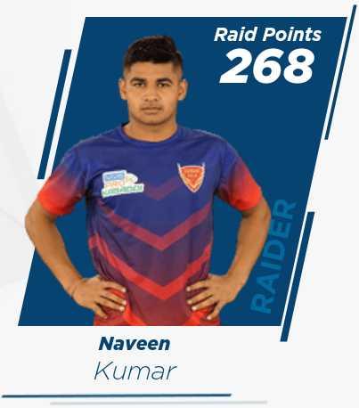 🤼♂️कबड्डी प्रेमी - Raid Points 268 RAIDER Naveen Kumar - ShareChat