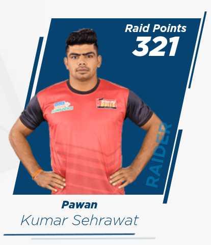 🤼♂️कबड्डी प्रेमी - Raid Points 321 RAID Pawan Kumar Sehrawat - ShareChat