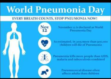👨⚕️ વિશ્વ ન્યુમોનિયા દિવસ - World Pneumonia Day EVERY BREATH COUNTS , STOP PNEUMONIA NOW ! Nov November 1 is declared as World Pneumonia Day As estimated , in 2015 more than 900 , 000 children will die of Pneumonia Pneumonia kills more people than AIDS , malaria and tuberculosis combined Pneumococcal disease often affects adults than children - ShareChat