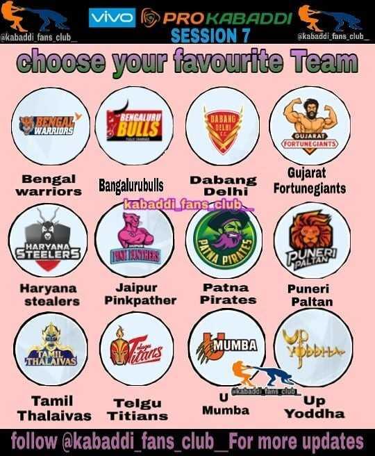 👯♂️PKL - Vivo | PROKABADDI SESSION 7 akabaddi _ fans _ club _ akabaddi fans _ club choose your favourite Team BENGALURU BULISI DABANG NOLI GUJARAT FORTUNE GIANTS Bengal warriors Bangalurubulls Dabang IIIS Delhi kabaddi fansclub Gujarat Fortunegiants HARYANA STEELERS NIERE PALL CAT5 Api PUNERI Haryana stealers Jaipur Pinkpather Patna Pirates Puneri Paltan MUMBA Vitants مهارارارار THALAIVAS Telgu பொங்களோடு பொது Up Mumba Yoddha Tamil Thalaivas Titians follow @ kabaddi _ fans _ club _ For more updates - ShareChat