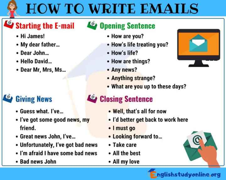 👩💻english నేర్చుకుందాం - Oro HOW TO WRITE EMAILS Starting the E - mail Opening Sentence • Hi James ! • How are you ? • My dear father . . . • How ' s life treating you ? • Dear John . . . • How ' s life ? • Hello David . . . • How are things ? • Dear Mr , Mrs , Ms . . . • Any news ? • Anything strange ? • What are you up to these days ? Giving News Closing Sentence . Guess what . I ' ve . . . • Well , that ' s all for now • I ' ve got some good news , my • I ' d better get back to work here friend . • I must go • Great news John , I ' ve . . . • Looking forward to . . . . Unfortunately , I ' ve got bad news • Take care • I ' m afraid I have some bad news • All the best • Bad news John • All my love Englishstudyonline org - ShareChat
