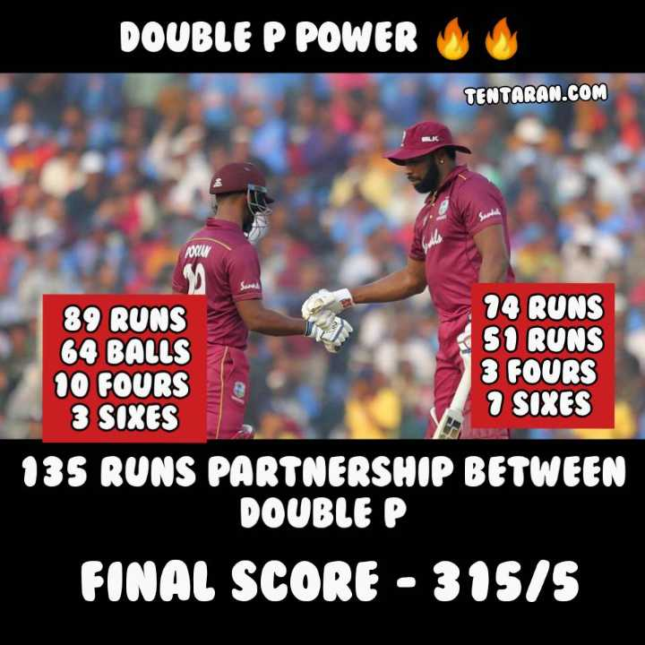 ✌🏿 India VS west indies(3rd ODI) - DOUBLE P POWER TENTARAN . COM MA 89 RUNS 14 RUNS SI RUNS 64 BALLS 10 FOURS 3 FOURS 7 SIXES 3 SIXES 135 RUNS PARTNERSHIP BETWEEN DOUBLE P FINAL SCORE - 315 / 5 - ShareChat