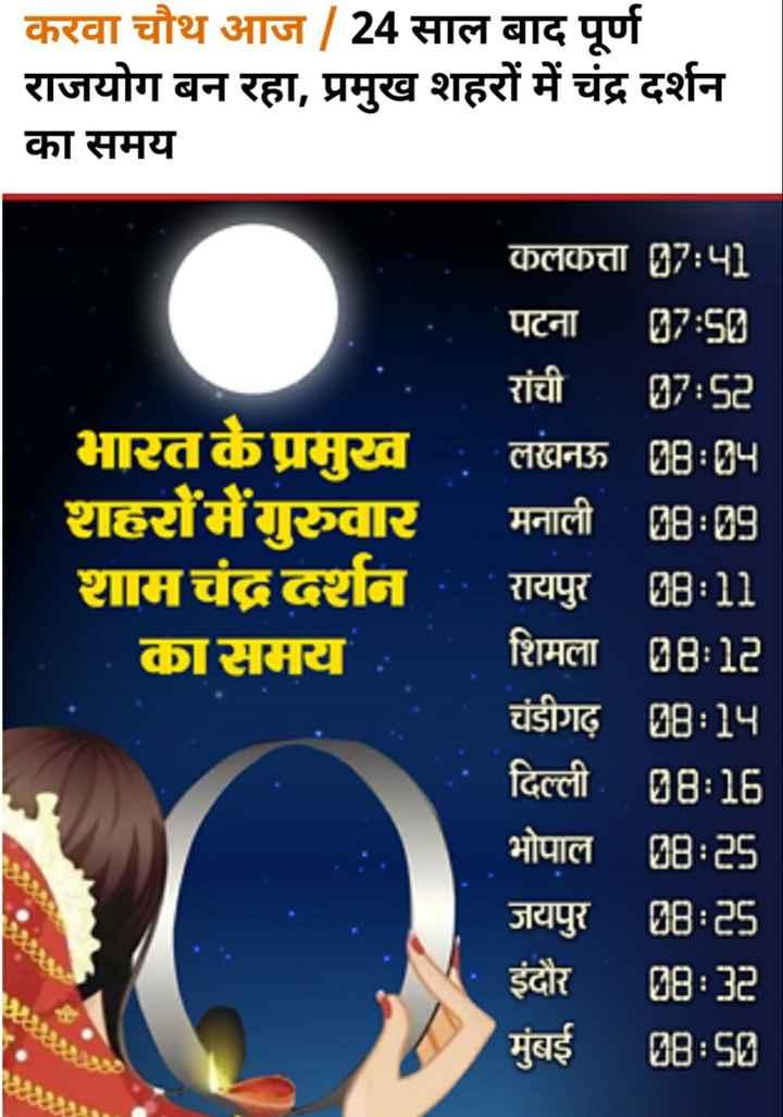 ❤ करवा चौथ - करवा चौथ आज / 24 साल बाद पूर्ण राजयोग बन रहा , प्रमुख शहरों में चंद्र दर्शन का समय कलकत्ता उ7 : 41 पटना 37 : 50 रांची 07 : 52 भारत के प्रमुख लखनऊ 08 : 54 शहरों में गुरुवार मनाली 08 : 09 शामचंद्रदर्शन रायपुर B : 11 का समय शिमला BB : 12 चंडीगढ़ 08 : 14 दिल्ली 08 : 16 भोपाल 08 : 25 जयपुर 08 : 25 इंदौर BB : 32 मुंबई : 58 - ShareChat