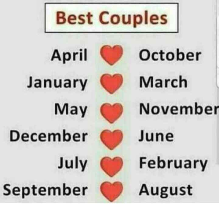 ❤️ പ്രണയം സ്റ്റാറ്റസുകൾ - Best Couples April January May December July September October March November June February August - ShareChat