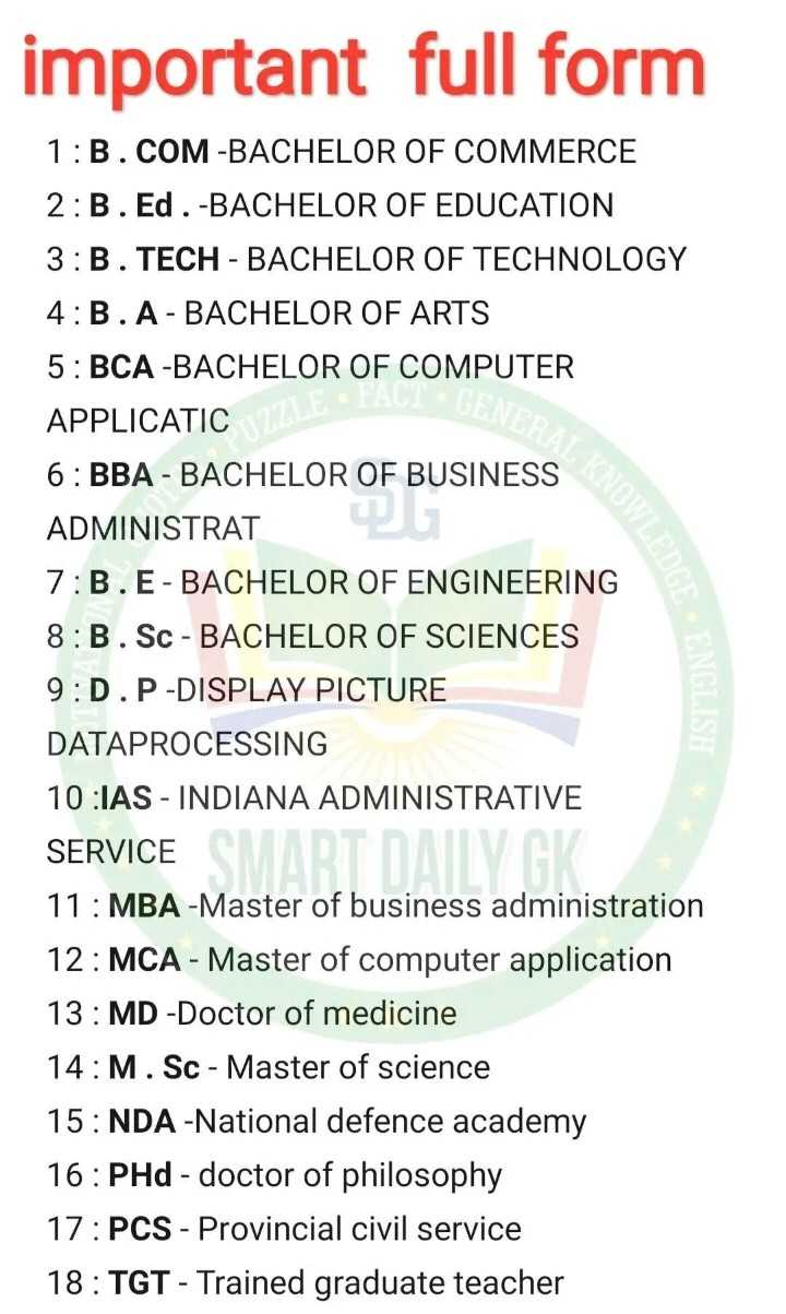 🖥️ कंप्यूटर सीखें - important full form 1 : B . COM - BACHELOR OF COMMERCE 2 : B . Ed . - BACHELOR OF EDUCATION 3 : B . TECH - BACHELOR OF TECHNOLOGY 4 : B . A - BACHELOR OF ARTS 5 : BCA - BACHELOR OF COMPUTER APPLICATIC 6 : BBA - BACHELOR OF BUSINESS ADMINISTRAT KNOWLEDE 7 : B . E - BACHELOR OF ENGINEERING 8 : B . SC - BACHELOR OF SCIENCES 9 : D . P - DISPLAY PICTURE DATAPROCESSING ENGLISH 10 : IAS - INDIANA ADMINISTRATIVE SERVICE 11 : MBA - Master of business administration 12 : MCA - Master of computer application 13 : MD - Doctor of medicine 14 : M . Sc - Master of science 15 : NDA - National defence academy 16 : PHd - doctor of philosophy 17 : PCS - Provincial civil service 18 : TGT - Trained graduate teacher - ShareChat