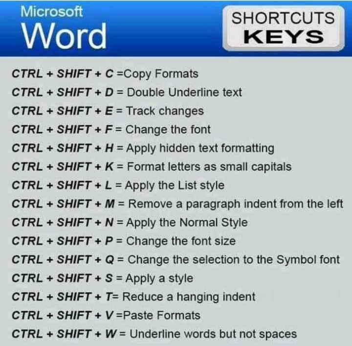 🖥️ कंप्यूटर सीखें - Microsoft Word SHORTCUTS KEYS CTRL + SHIFT + C = Copy Formats CTRL + SHIFT + D = Double Underline text CTRL + SHIFT + E = Track changes CTRL + SHIFT + F = Change the font CTRL + SHIFT + H = Apply hidden text formatting CTRL + SHIFT + K = Format letters as small capitals CTRL + SHIFT + L = Apply the List style CTRL + SHIFT + M = Remove a paragraph indent from the left CTRL + SHIFT + N = Apply the Normal Style CTRL + SHIFT + P = Change the font size CTRL + SHIFT + Q = Change the selection to the Symbol font CTRL + SHIFT + S = Apply a style CTRL + SHIFT + T = Reduce a hanging indent CTRL + SHIFT + V = Paste Formats CTRL + SHIFT + W = Underline words but not spaces - ShareChat
