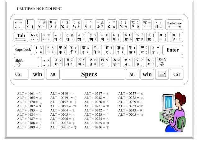 🖥️ कंप्यूटर सीखें - KRUTIPAD 010 HINDI FONT Caps Lock ! A O RTE Enter Ctrl win Alt Specs Altwin E Ctrl ALT + 0161 = ALT + 0165 = 31 ALT + 0170 ALT + 0182 = 9 ALT + 0183 = S ALT + 0184 = ? ALT + 0187 = ALT + 0188 = ( ALT + 0189 = ) ALT + 0190 = = ALT + 00191 = [ ALT + 0192 = ) ALT + 0197 = ALT + 0204 = ALT + 0205 = 3 ALT + 0206 = 3 ALT + 0207 = $ ALT + 02012 = 2 ALT + 0217 = 7 ALT + 0218 = = ALT + 0220 = 2 ALT + 0221 = 5 ALT + 0222 = ALT + 0223 = ALT + 0224 = 8 ALT + 0225 = ALT + 0226 = 2 ALT + 0227 = 1 ALT + 0228 = 1 ALT + 0229 = 0 ALT + 0233 = 7 ALT + 0243 = ALT + 0205 = - ShareChat