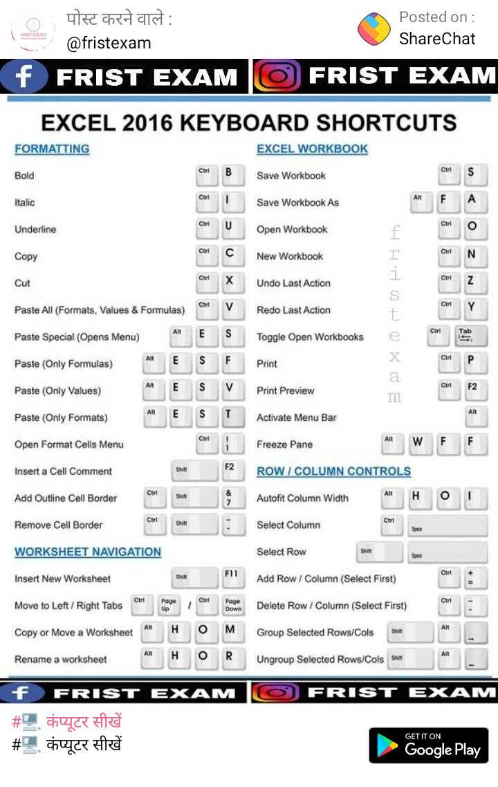 🖥️ कंप्यूटर सीखें - o Recent anst : Posted on : @ fristexam ShareChat f FRIST EXAMIOFRIST EXAM EXCEL 2016 KEYBOARD SHORTCUTS FORMATTING EXCEL WORKBOOK Bold сли в Save Workbook Carl Italic Save Workbook As Cart Underline Open Workbook Copy Chic New Workbook N Cut X Undo Last Action Ctrl Z Cut HHHU POX CU Paste All ( Formats , Values & Formulas ) V CHI Redo Last Action Paste Special ( Opens Menu ) ALLES AN Toggle Open Workbooks Toggle Oper Girl Paste ( Only Formulas ) Print P Ctrl F2 Paste ( Only Values ) Print Preview Paste ( Only Formats ) Activate Menu Bar AI Open Format Cells Menu Freeze Pane W F Insert a Cell Comment ROW I COLUMN CONTROLS Cart Add Outline Cell Border Shin Autofit Column Width Alt H Chi Remove Cell Border Select Column WORKSHEET NAVIGATION Select Row Insert New Worksheet Add Row / Column ( Select First ) Ctrl Move to Left / Right Tabs Page Pogo Down Delete Row / Column ( Select First ) Group Selected Rows / Cols Ungroup Selected Rows / Cols SA Copy or Move a Worksheet H O M Rename a worksheet H O R f FRIST EXAM # ? chyce wild # 9 . cayce site FRIST EXAM GET IT ON Google Play - ShareChat