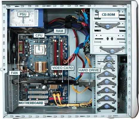 🕹️टेक्नॉलजी और गैजेट्स - T h HO PSU CD - ROM RAM Os csc cccc CPU я ее ееееееееееее VIDEO CARD HARD DRIVE FAN racccc MOTHERBOARD - Coca - CCCCCCCCC - ShareChat